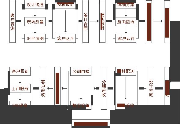 东莞厂房装修流程步骤.png